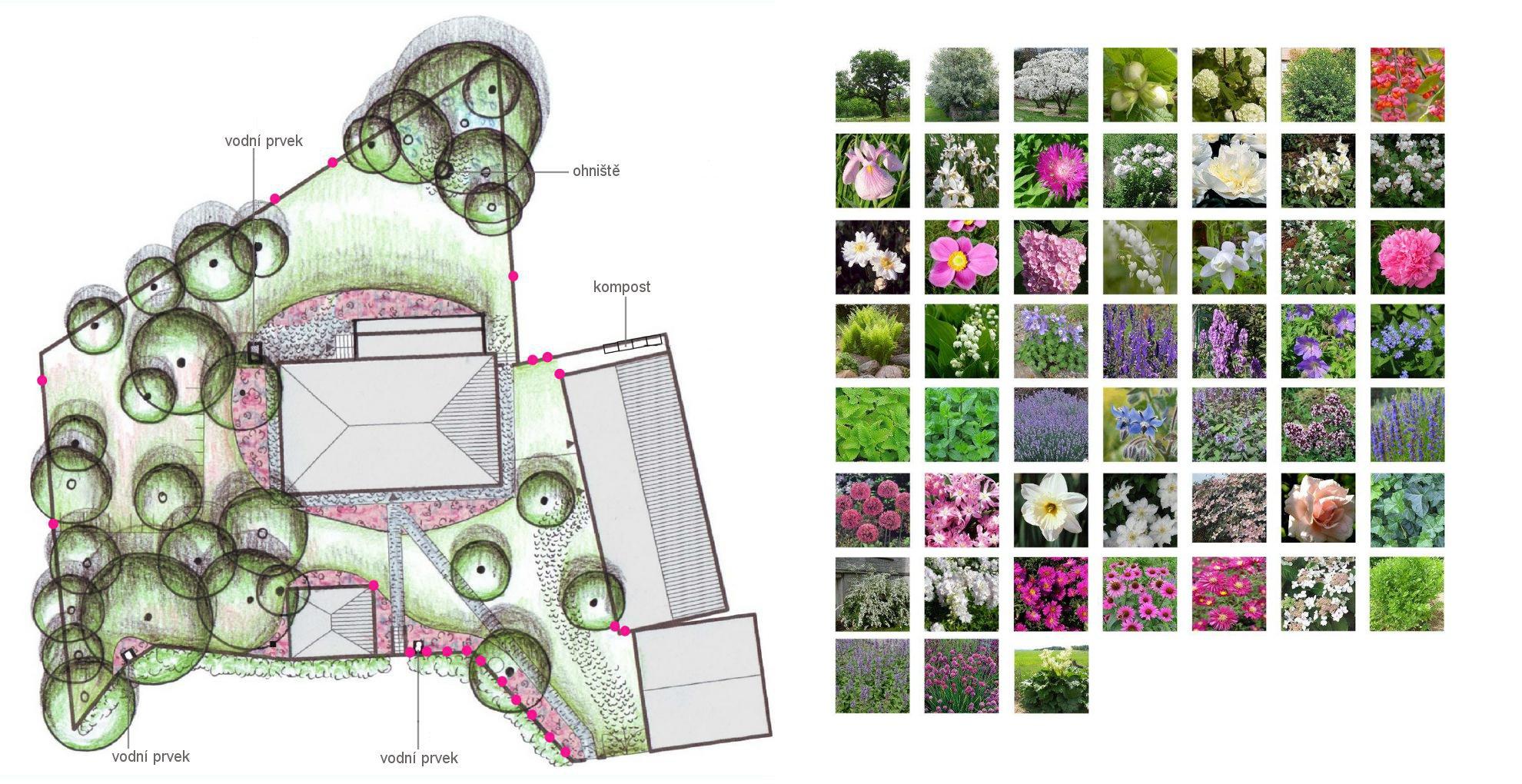 Zahrada za zdí